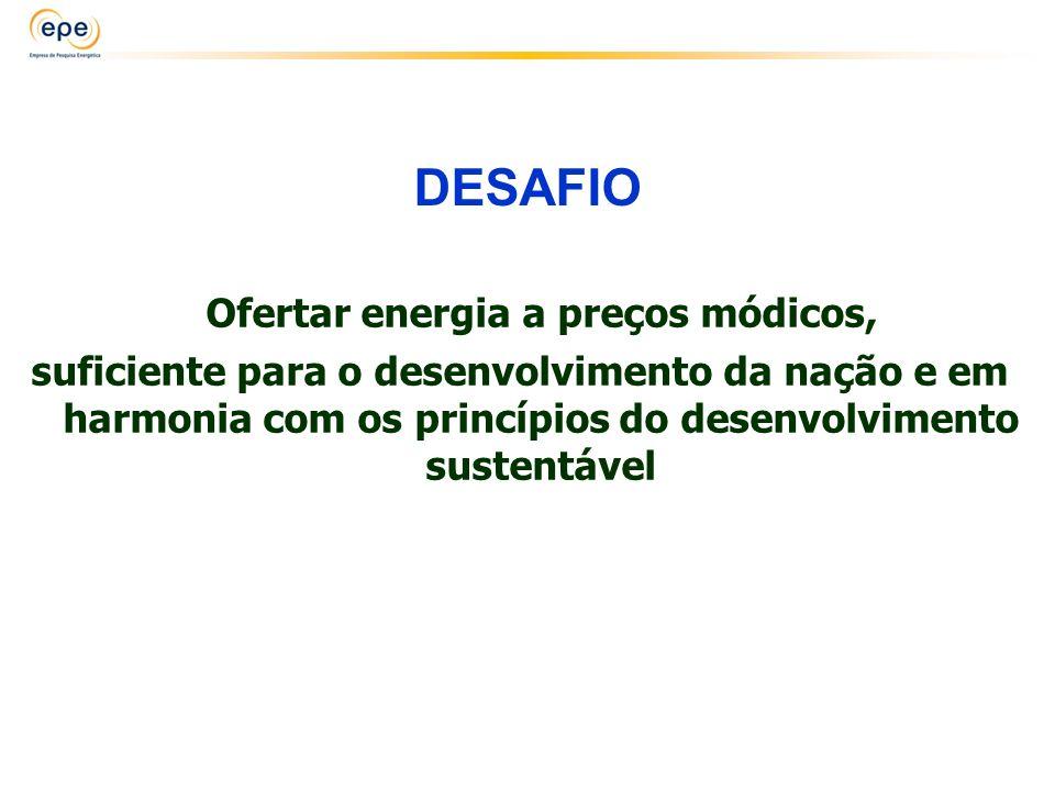 DESAFIO Ofertar energia a preços módicos, suficiente para o desenvolvimento da nação e em harmonia com os princípios do desenvolvimento sustentável