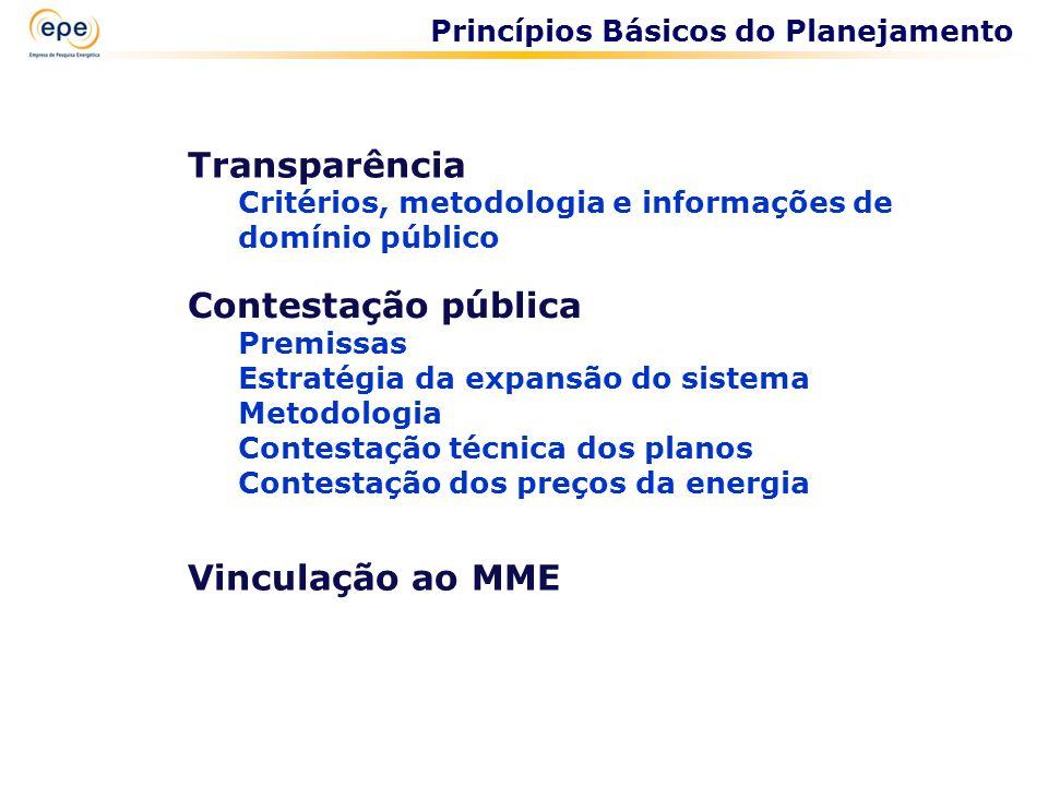 Transparência Critérios, metodologia e informações de domínio público Contestação pública Premissas Estratégia da expansão do sistema Metodologia Cont
