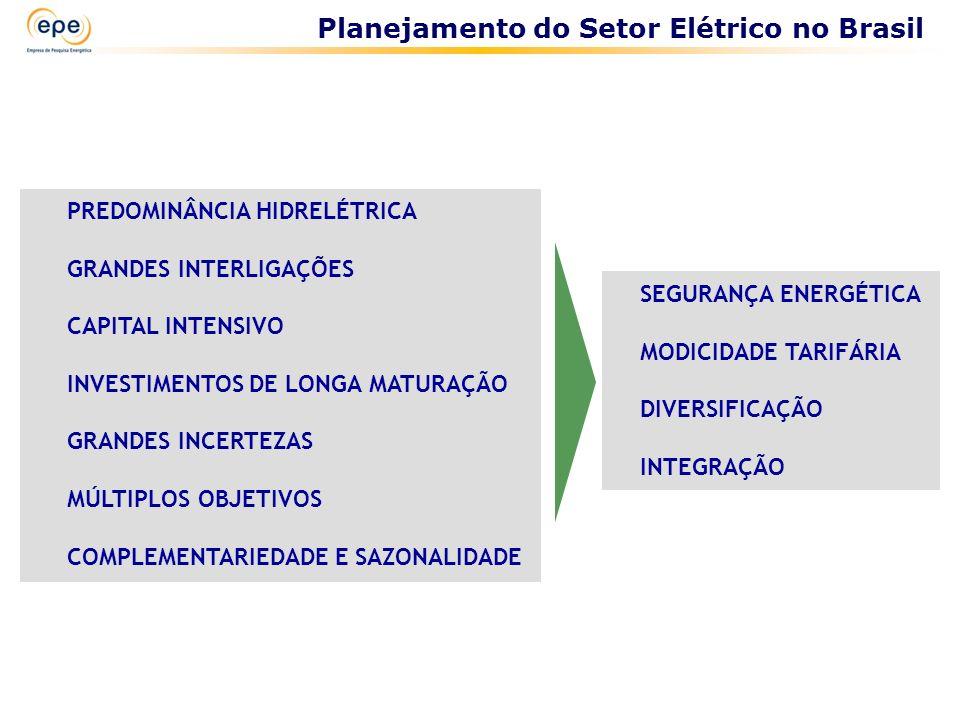 PREDOMINÂNCIA HIDRELÉTRICA GRANDES INTERLIGAÇÕES CAPITAL INTENSIVO INVESTIMENTOS DE LONGA MATURAÇÃO GRANDES INCERTEZAS MÚLTIPLOS OBJETIVOS COMPLEMENTA