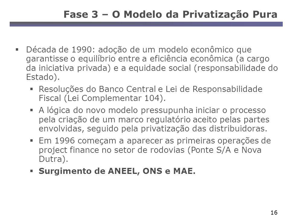 16 Fase 3 – O Modelo da Privatização Pura Década de 1990: adoção de um modelo econômico que garantisse o equilíbrio entre a eficiência econômica (a cargo da iniciativa privada) e a equidade social (responsabilidade do Estado).