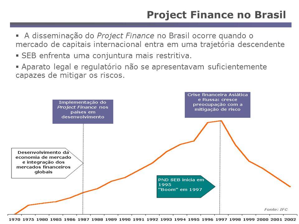 20 Project Finance no Brasil A disseminação do Project Finance no Brasil ocorre quando o mercado de capitais internacional entra em uma trajetória descendente SEB enfrenta uma conjuntura mais restritiva.