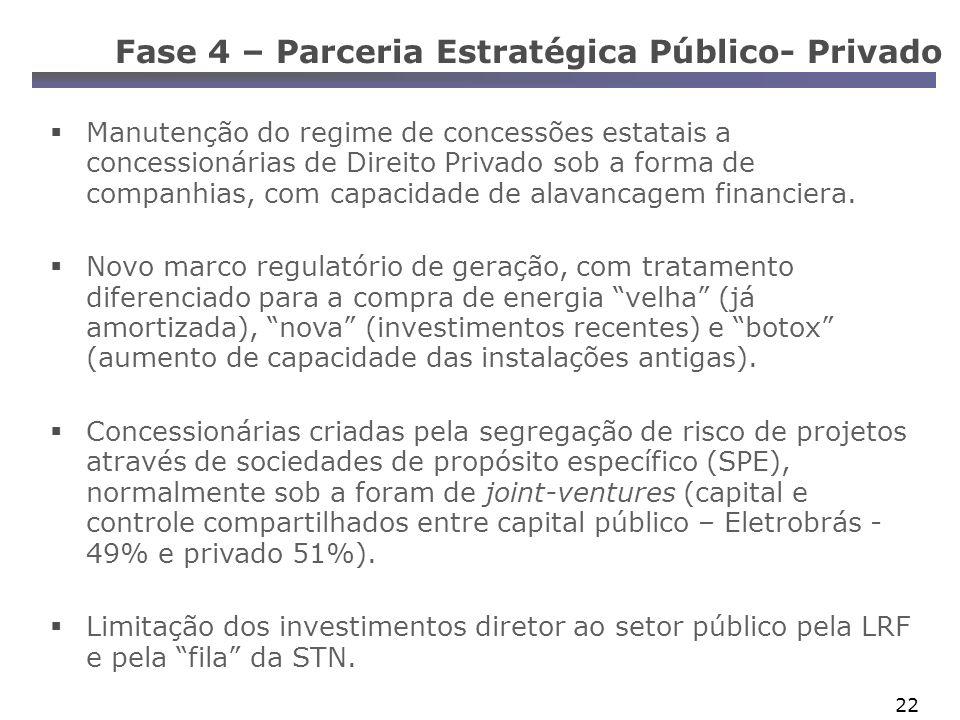 22 Fase 4 – Parceria Estratégica Público- Privado Manutenção do regime de concessões estatais a concessionárias de Direito Privado sob a forma de companhias, com capacidade de alavancagem financiera.