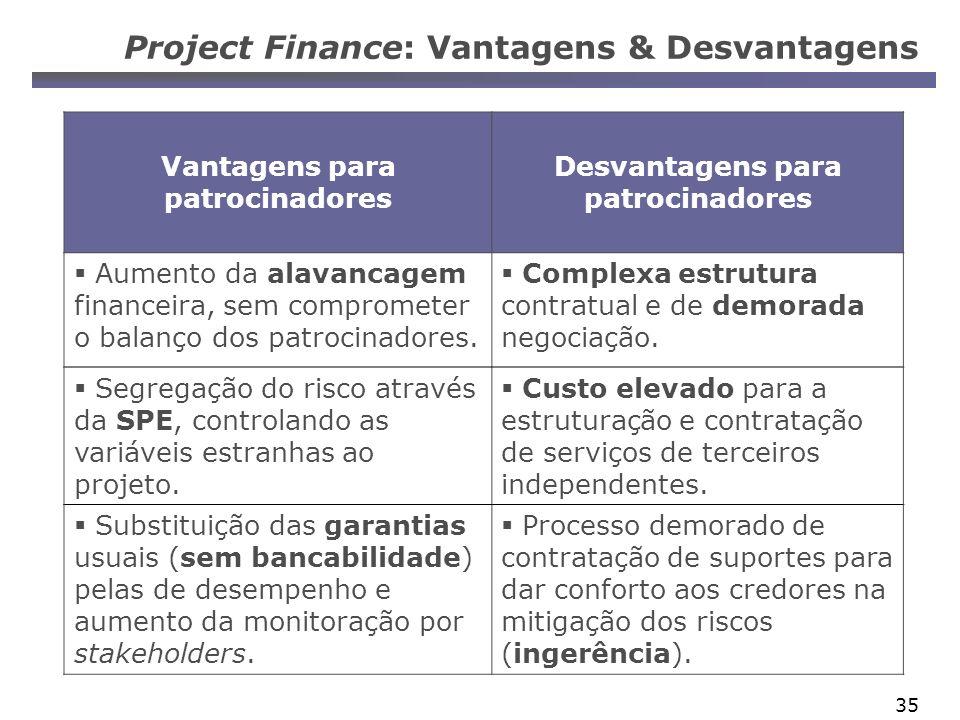 35 Project Finance: Vantagens & Desvantagens Vantagens para patrocinadores Desvantagens para patrocinadores Aumento da alavancagem financeira, sem comprometer o balanço dos patrocinadores.