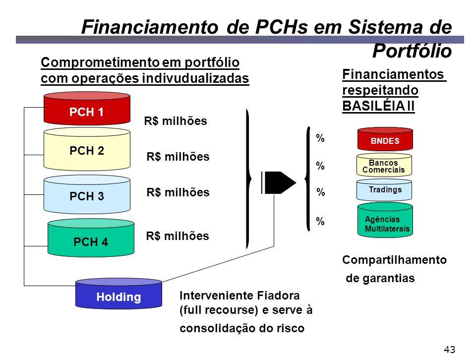 43 Financiamento de PCHs em Sistema de Portfólio PCH 4 Agências Multilaterais BNDES % % % % Financiamentos respeitando BASILÉIA II Bancos Comerciais Tradings Holding PCH 3 PCH 2 PCH 1 R$ milhões Interveniente Fiadora (full recourse) e serve à consolidação do risco Comprometimento em portfólio com operações indivudualizadas Compartilhamento de garantias