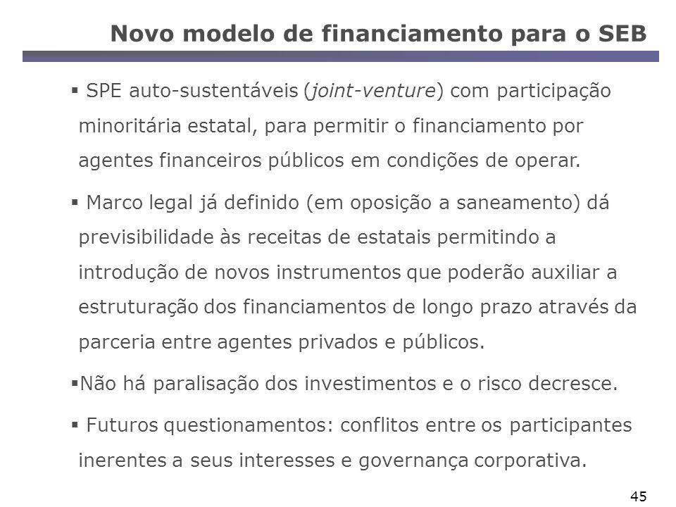 45 Novo modelo de financiamento para o SEB SPE auto-sustentáveis (joint-venture) com participação minoritária estatal, para permitir o financiamento por agentes financeiros públicos em condições de operar.