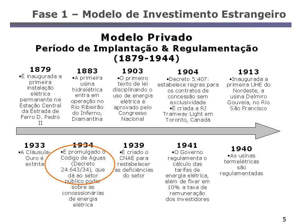 6 Sistema legal de Concessões baseado no modelo francês.