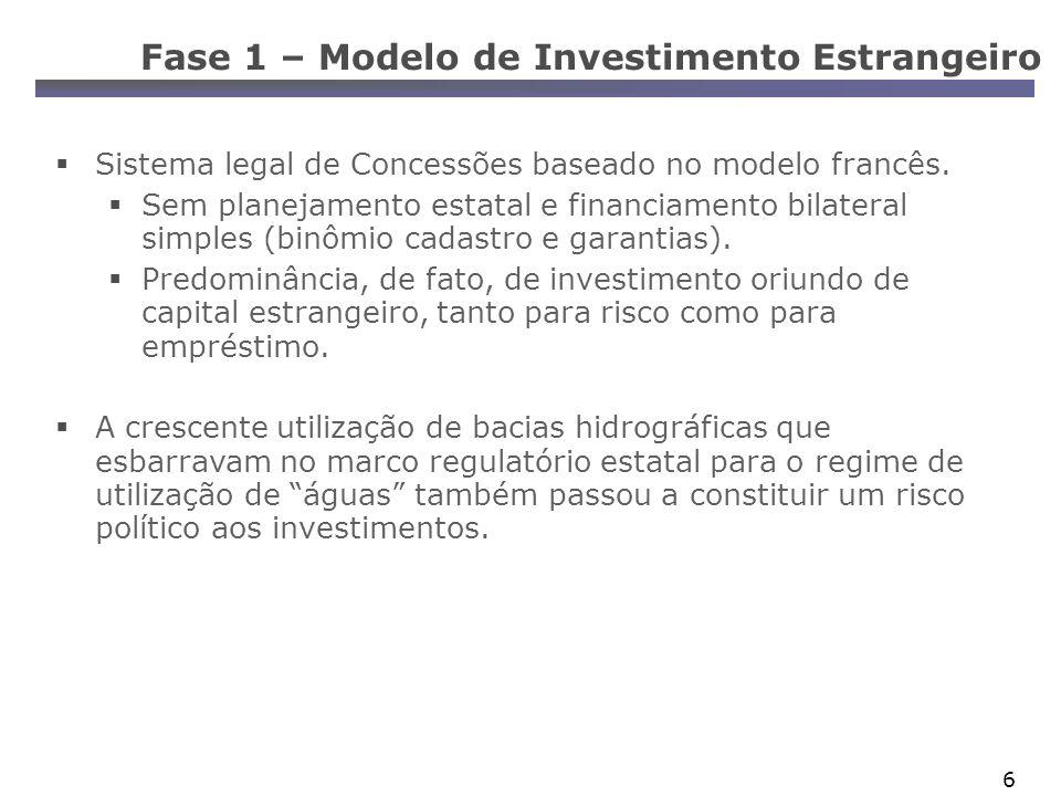 37 Fundo como Mitigador de Risco Político 4 - Cobra do Estado 2 - execução por não pagamento 3 - Fundo paga SPE Poder Público - Tesouro Direito Público SPE Fundo de garantia ou de liquidez.