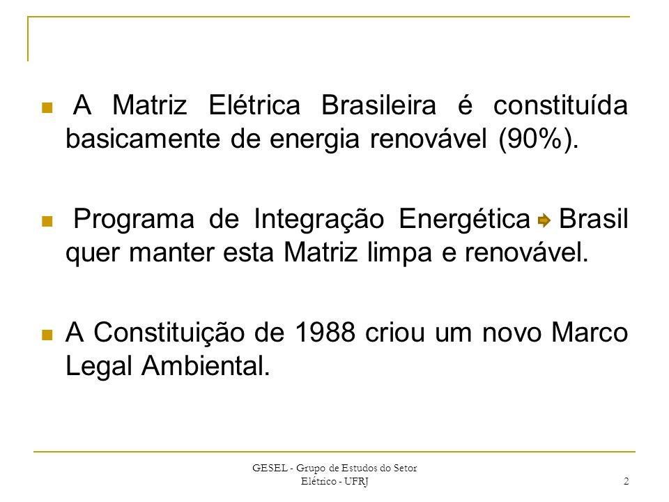 A Matriz Elétrica Brasileira é constituída basicamente de energia renovável (90%).