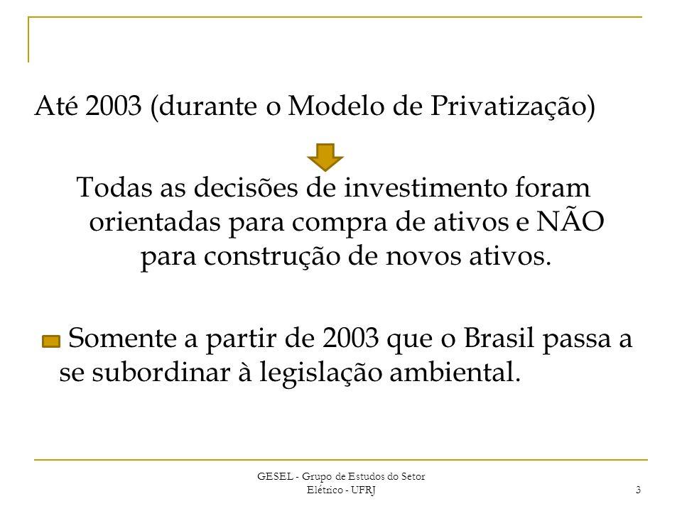 3 Até 2003 (durante o Modelo de Privatização) Todas as decisões de investimento foram orientadas para compra de ativos e NÃO para construção de novos ativos.