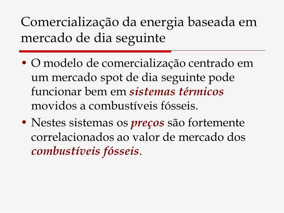 Comercialização da energia baseada em mercado de dia seguinte O modelo de comercialização centrado em um mercado spot de dia seguinte pode funcionar b