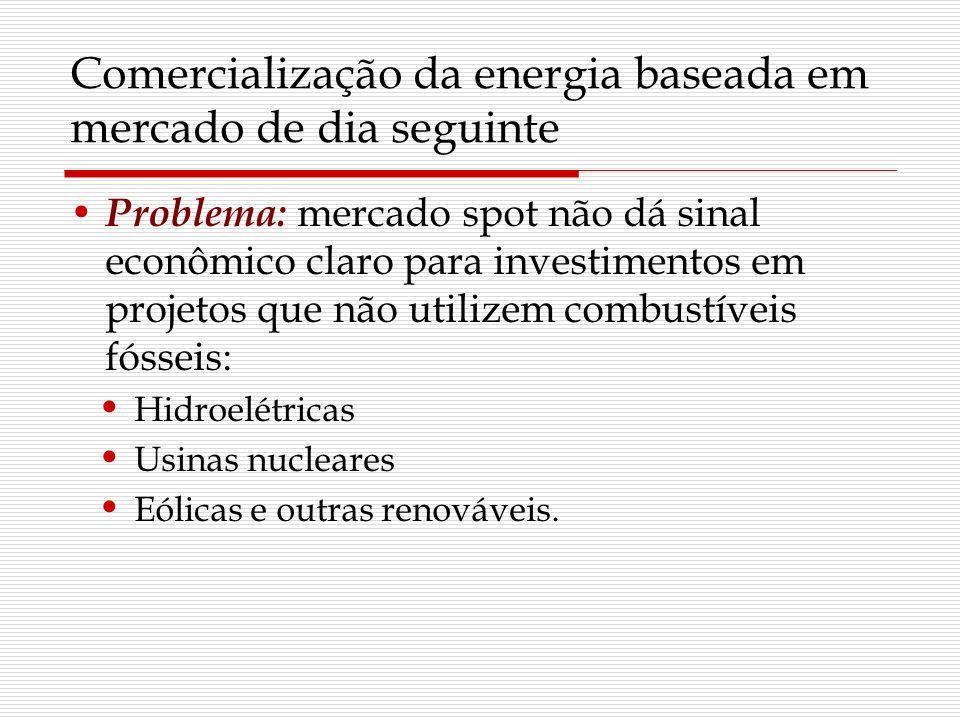 Comercialização da energia baseada em mercado de dia seguinte Problema: mercado spot não dá sinal econômico claro para investimentos em projetos que n