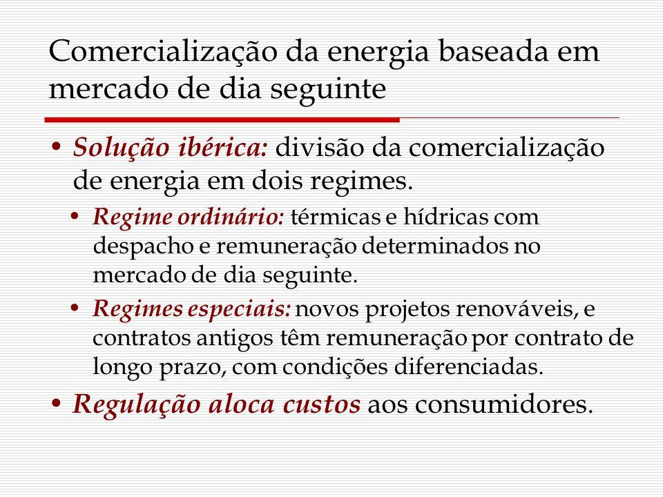 Comercialização da energia baseada em mercado de dia seguinte Solução ibérica: divisão da comercialização de energia em dois regimes. Regime ordinário