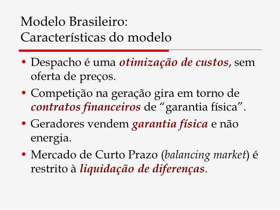 Modelo Brasileiro: Características do modelo Despacho é uma otimização de custos, sem oferta de preços. Competição na geração gira em torno de contrat