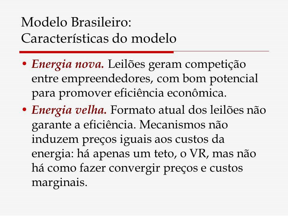 Modelo Brasileiro: Características do modelo Energia nova. Leilões geram competição entre empreendedores, com bom potencial para promover eficiência e