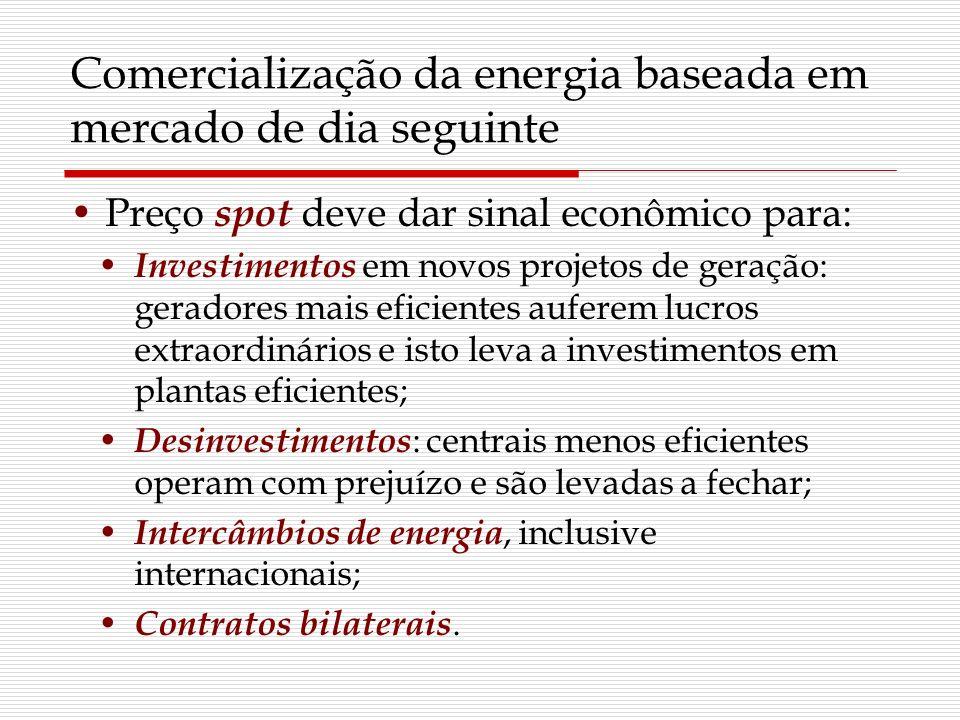 Comercialização da energia baseada em mercado de dia seguinte Preço spot deve dar sinal econômico para: Investimentos em novos projetos de geração: ge