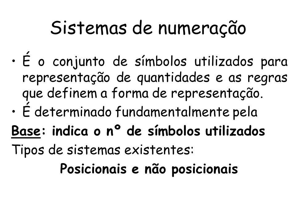 Sistemas de numeração É o conjunto de símbolos utilizados para representação de quantidades e as regras que definem a forma de representação. É determ