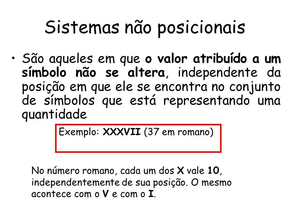Sistemas não posicionais São aqueles em que o valor atribuído a um símbolo não se altera, independente da posição em que ele se encontra no conjunto d