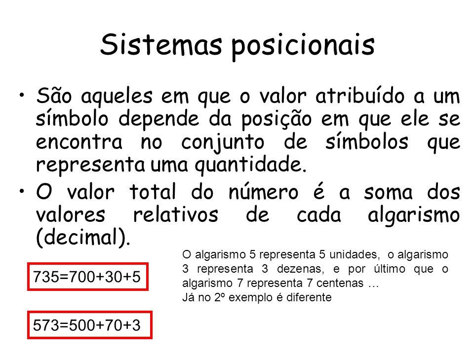 Sistemas posicionais São aqueles em que o valor atribuído a um símbolo depende da posição em que ele se encontra no conjunto de símbolos que represent