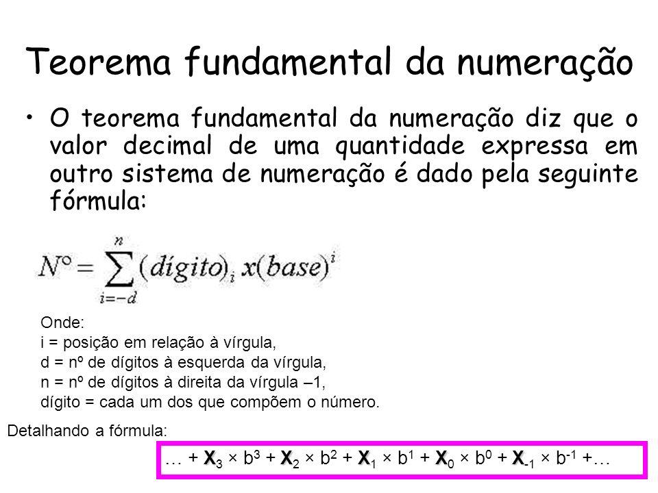 Teorema fundamental da numeração O teorema fundamental da numeração diz que o valor decimal de uma quantidade expressa em outro sistema de numeração é