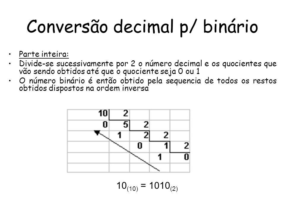 Conversão decimal p/ binário Parte inteira: Divide-se sucessivamente por 2 o número decimal e os quocientes que vão sendo obtidos até que o quociente