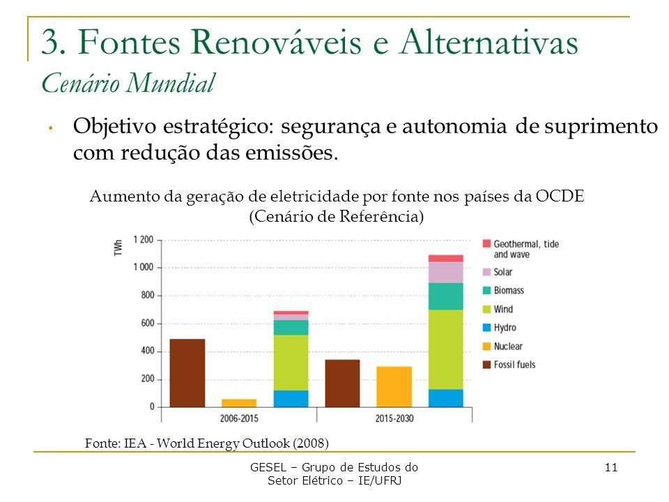 Objetivo estratégico: segurança e autonomia de suprimento com redução das emissões. GESEL – Grupo de Estudos do Setor Elétrico – IE/UFRJ 11 Fonte: IEA