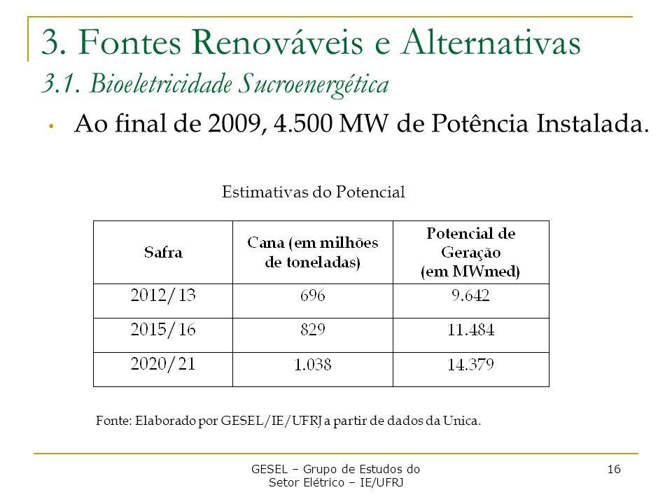 Ao final de 2009, 4.500 MW de Potência Instalada. 3. Fontes Renováveis e Alternativas 3.1. Bioeletricidade Sucroenergética GESEL – Grupo de Estudos do