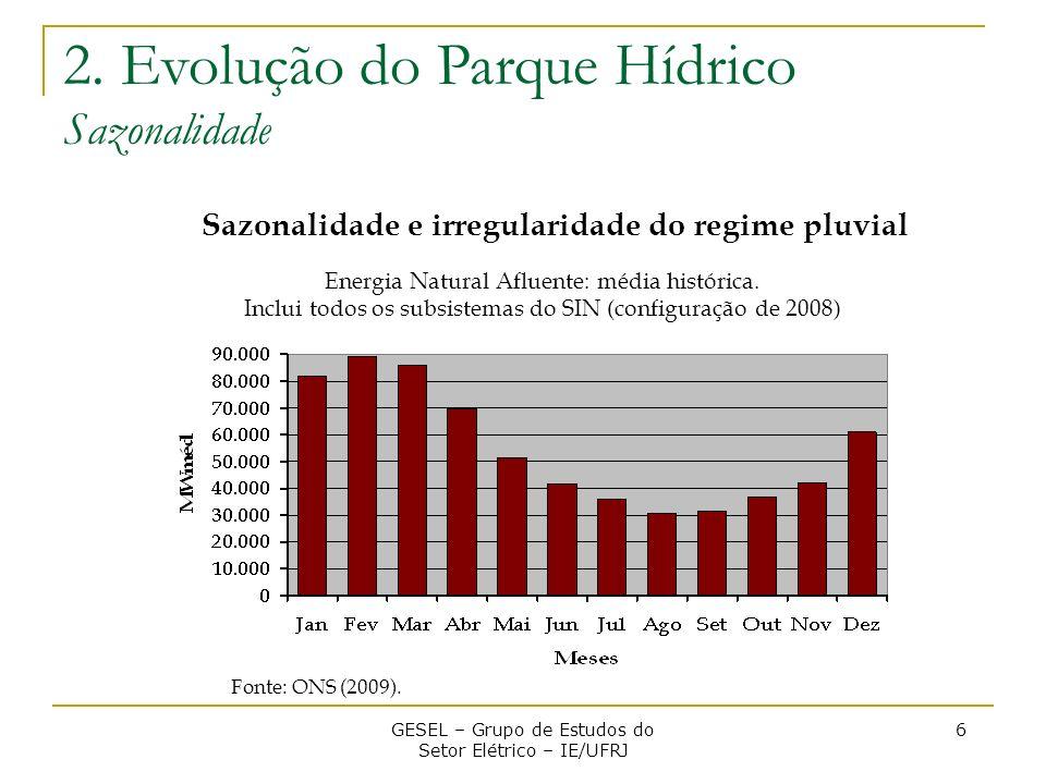 Sazonalidade e irregularidade do regime pluvial GESEL – Grupo de Estudos do Setor Elétrico – IE/UFRJ 6 Energia Natural Afluente: média histórica. Incl