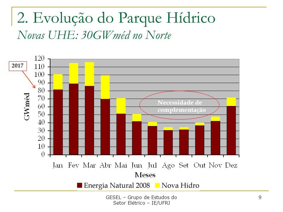 2. Evolução do Parque Hídrico Novas UHE: 30GWméd no Norte GESEL – Grupo de Estudos do Setor Elétrico – IE/UFRJ 9 Necessidade de complementação 2017