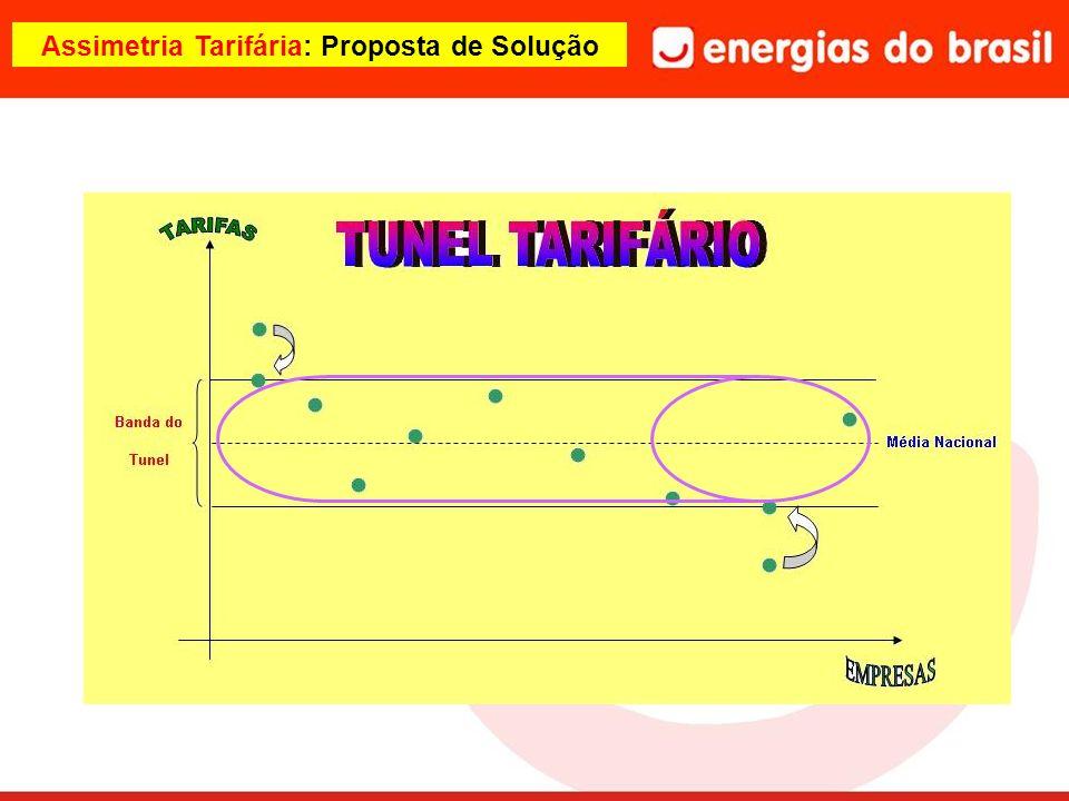 Assimetria Tarifária: Proposta de Solução