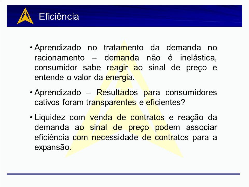 Aprendizado no tratamento da demanda no racionamento – demanda não é inelástica, consumidor sabe reagir ao sinal de preço e entende o valor da energia