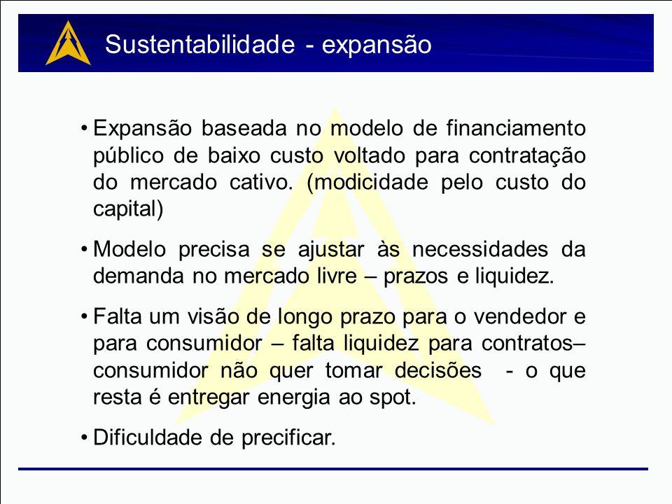 Expansão baseada no modelo de financiamento público de baixo custo voltado para contratação do mercado cativo. (modicidade pelo custo do capital) Mode