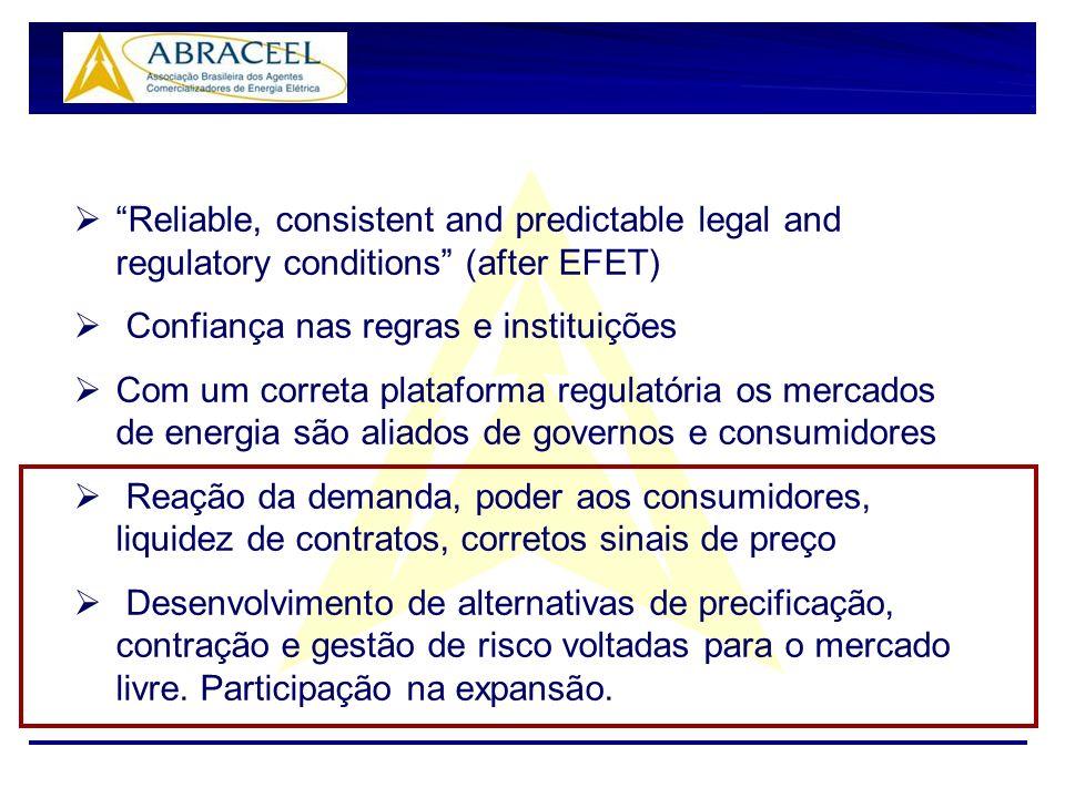 Reliable, consistent and predictable legal and regulatory conditions (after EFET) Confiança nas regras e instituições Com um correta plataforma regula