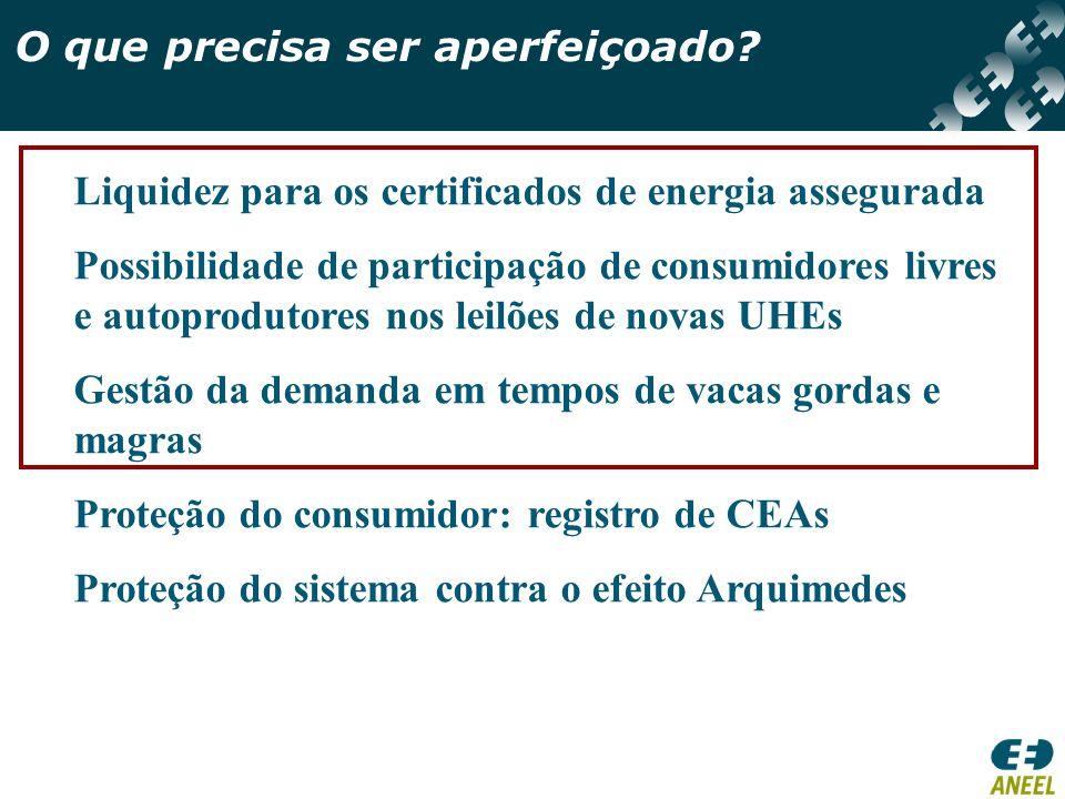O que precisa ser aperfeiçoado? Liquidez para os certificados de energia assegurada Possibilidade de participação de consumidores livres e autoproduto