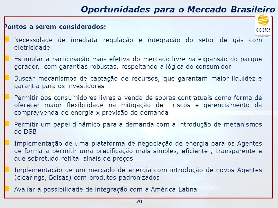 Oportunidades para o Mercado Brasileiro 20 Pontos a serem considerados: Necessidade de imediata regulação e integração do setor de gás com eletricidad