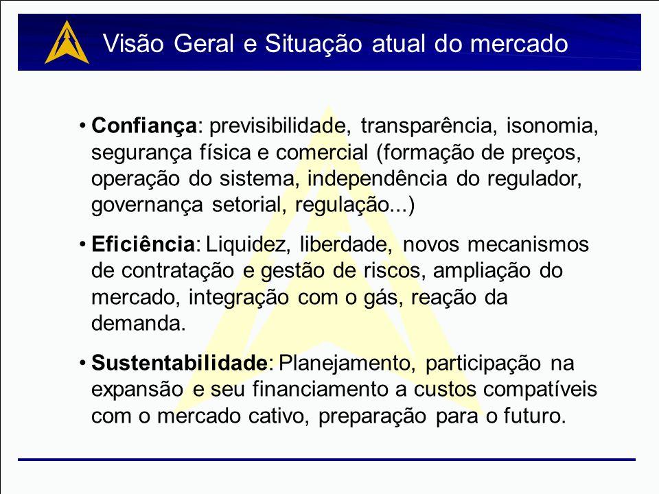 Confiança: previsibilidade, transparência, isonomia, segurança física e comercial (formação de preços, operação do sistema, independência do regulador