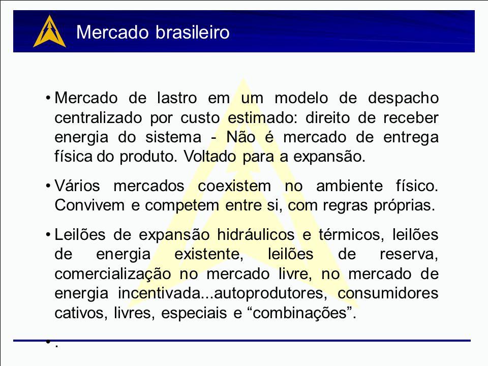 Mercado de lastro em um modelo de despacho centralizado por custo estimado: direito de receber energia do sistema - Não é mercado de entrega física do