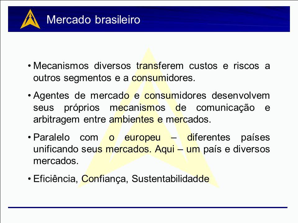 Mecanismos diversos transferem custos e riscos a outros segmentos e a consumidores. Agentes de mercado e consumidores desenvolvem seus próprios mecani