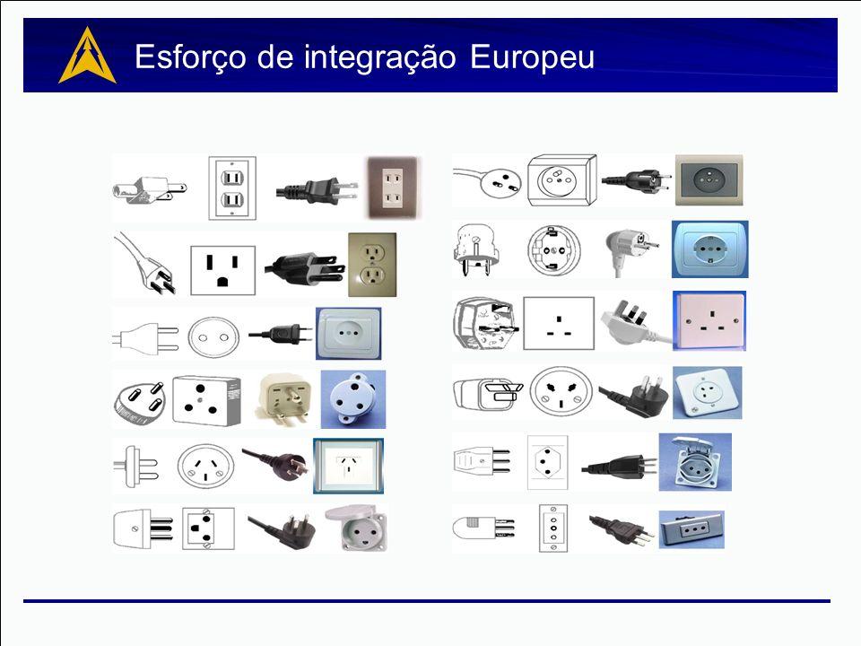 Esforço de integração Europeu