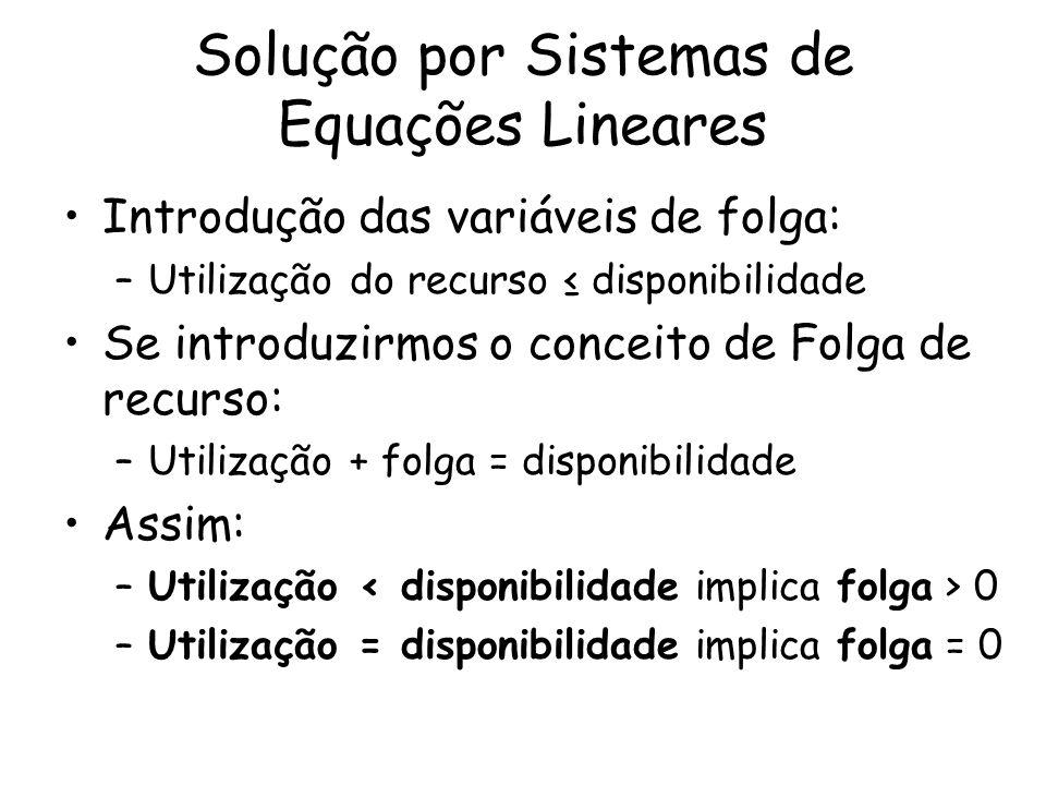Assim, a folga de cada recurso pode ser representada por uma variável de forma exatamente igual à produção de cada produto: x 3 : folga de madeira x 4 : folga de mão-de-obra Temos então: Solução por Sistemas de Equações Lineares Maximizar L = 4x 1 + 1x 2 + 0x 3 + 0x 4 Restrições: 2x 1 + 3x 2 + 1x 3 = 12 2x 1 + 1x 2 + 1x 4 = 8 x 1 0, x 2 0, x 3 0, x 4 0