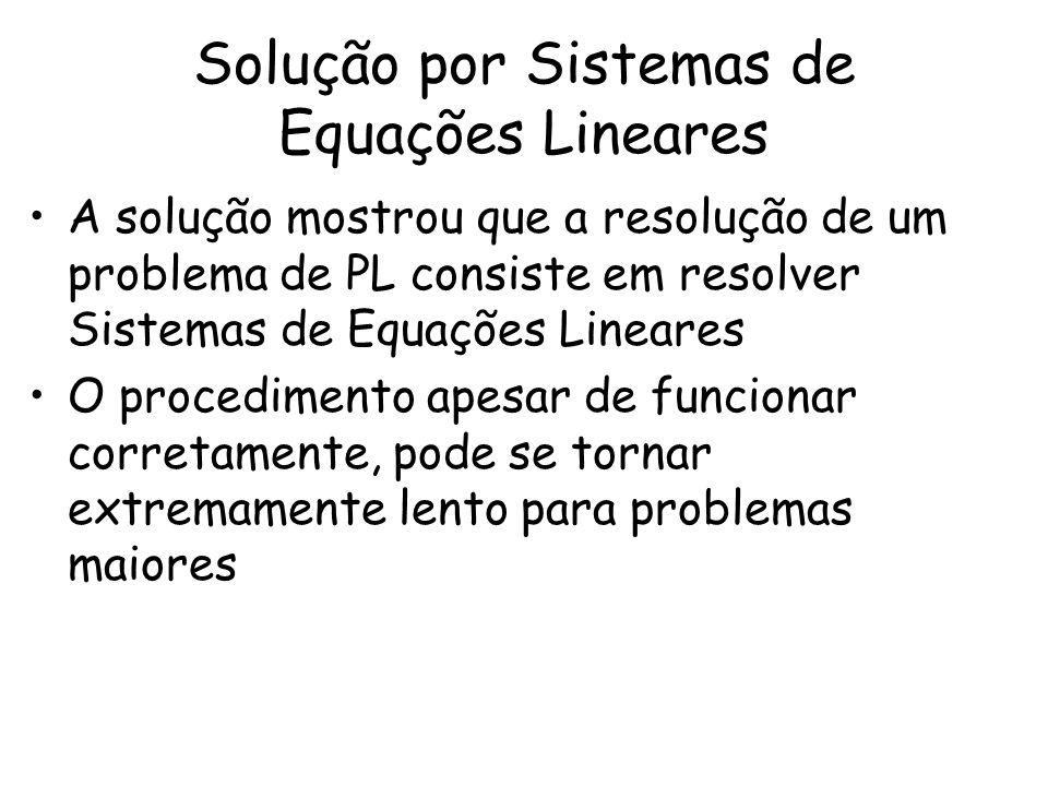 A solução mostrou que a resolução de um problema de PL consiste em resolver Sistemas de Equações Lineares O procedimento apesar de funcionar corretame