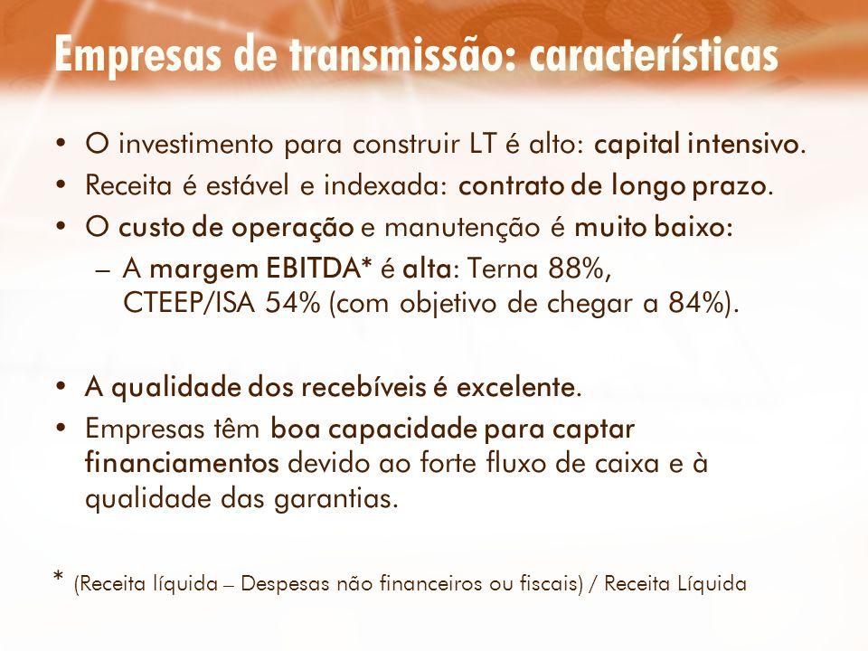 Empresas de transmissão: características O investimento para construir LT é alto: capital intensivo. Receita é estável e indexada: contrato de longo p
