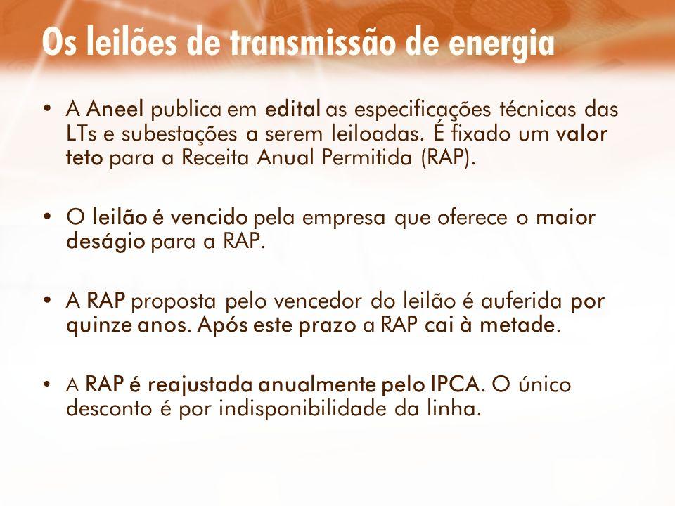 Os leilões de transmissão de energia A Aneel publica em edital as especificações técnicas das LTs e subestações a serem leiloadas. É fixado um valor t