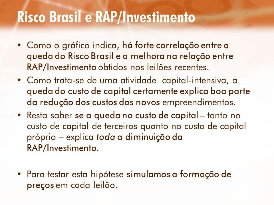 Risco Brasil e RAP/Investimento Como o gráfico indica, há forte correlação entre a queda do Risco Brasil e a melhora na relação entre RAP/Investimento