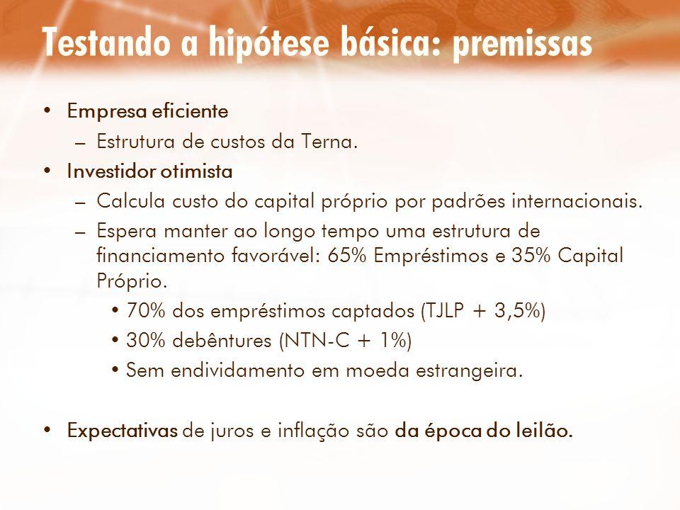 Testando a hipótese básica: premissas Empresa eficiente –Estrutura de custos da Terna. Investidor otimista –Calcula custo do capital próprio por padrõ