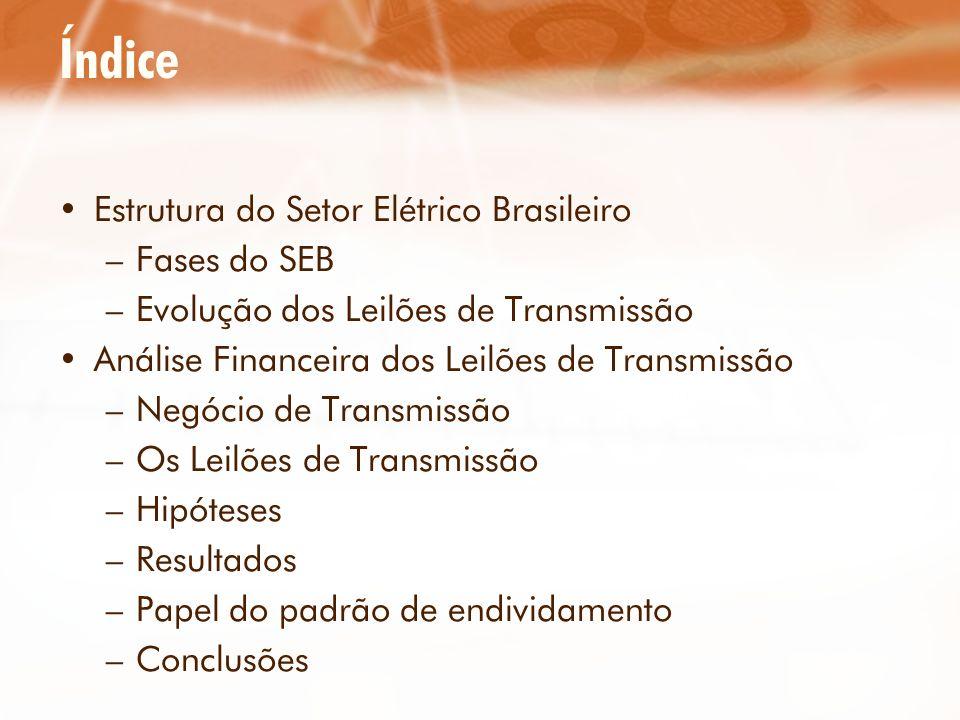 Índice Estrutura do Setor Elétrico Brasileiro –Fases do SEB –Evolução dos Leilões de Transmissão Análise Financeira dos Leilões de Transmissão –Negóci
