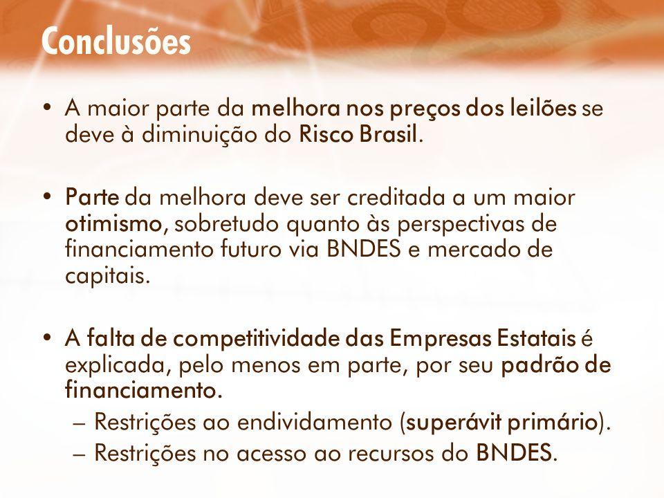 Conclusões A maior parte da melhora nos preços dos leilões se deve à diminuição do Risco Brasil. Parte da melhora deve ser creditada a um maior otimis