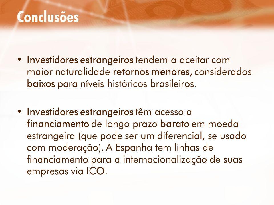 Conclusões Investidores estrangeiros tendem a aceitar com maior naturalidade retornos menores, considerados baixos para níveis históricos brasileiros.