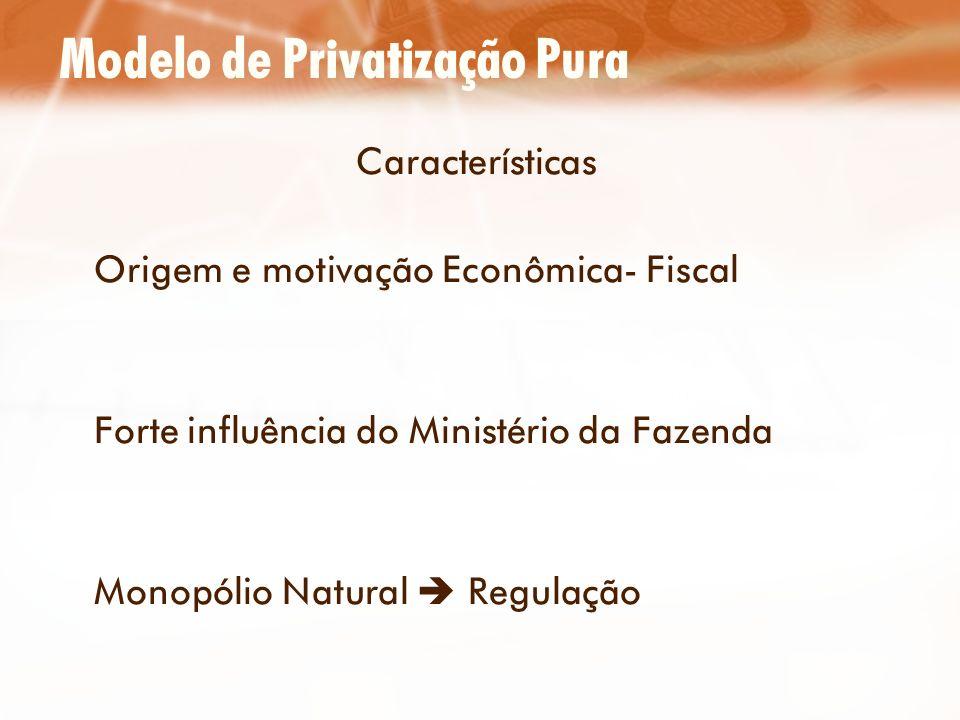 Modelo de Privatização Pura Características Origem e motivação Econômica- Fiscal Forte influência do Ministério da Fazenda Monopólio Natural Regulação