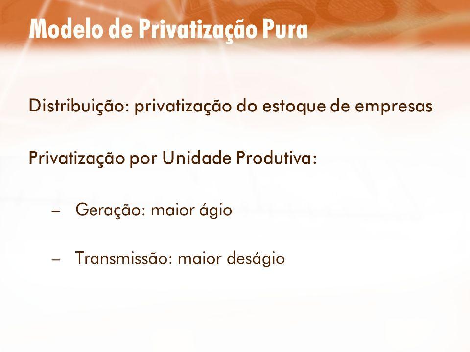 Modelo de Privatização Pura Distribuição: privatização do estoque de empresas Privatização por Unidade Produtiva: –Geração: maior ágio –Transmissão: m