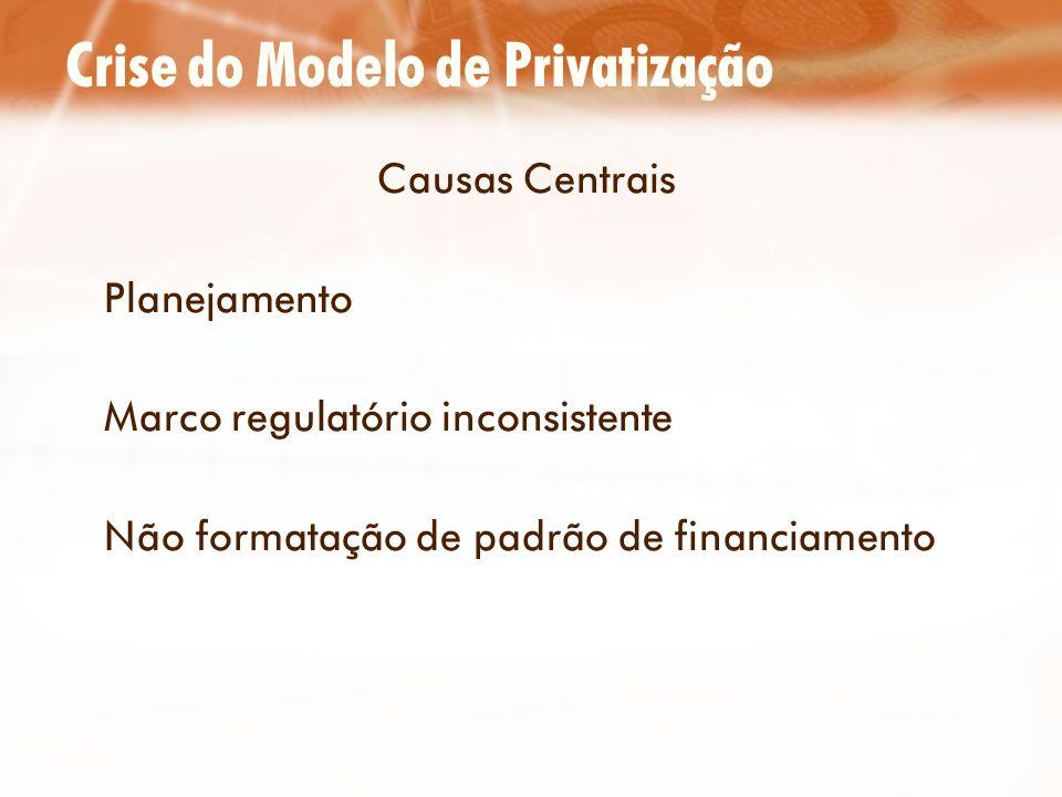 Conclusões A maior parte da melhora nos preços dos leilões se deve à diminuição do Risco Brasil.